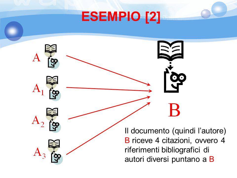 ESEMPIO [2] Il documento (quindi l'autore) B riceve 4 citazioni, ovvero 4 riferimenti bibliografici di autori diversi puntano a B.
